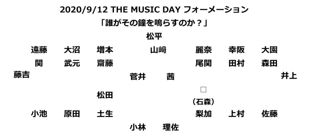 THE MUSIC DAY「誰がその鐘を鳴らすのか?」フォーメーション